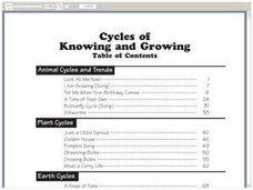 Cycles Of Knowing And Growing Worksheet