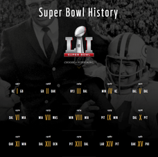 Super Bowl: History and Anthology Interactive