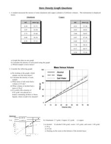 More Density Graph Questions Worksheet