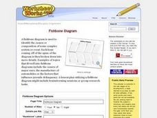 Fishbone Diagram Worksheet