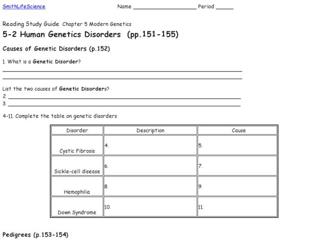 Human Genetics Disorders 8th 9th Grade Worksheet – Genetic Disorders Worksheet