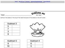 Easy Subtraction Tables Worksheet