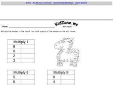 Math Tables: Basic Multiplication Facts Worksheet