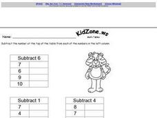 Subtraction Tables: Basic Subtraction Facts 0 to 10 Worksheet