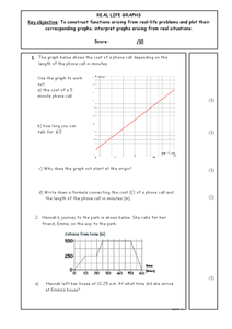 Real Life Graphs Worksheet