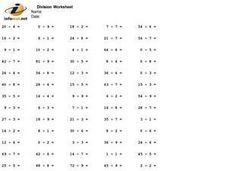 Basic Division Facts Practice- 200 Problems Lesson Plan