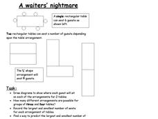A Waiter's Nightmare Worksheet