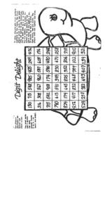Digit Delight Worksheet