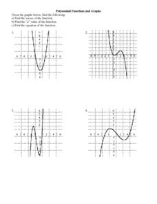 Polynomial Functions and Graphs Worksheet