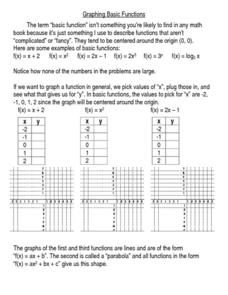 Graphing Basic Functions Worksheet