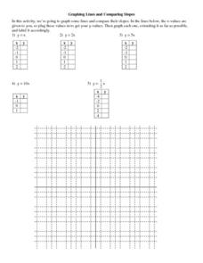 Graphing Lines and Comparing Slopes Worksheet