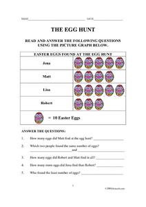 The Egg Hunt- Using a Graph to Answer Data Questions Worksheet