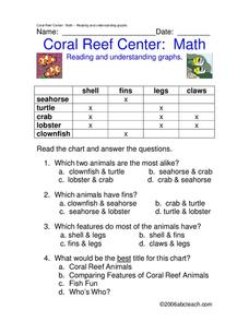 Coral Reef Center Math Worksheet