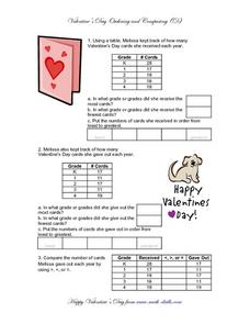 Valentine's Day Ordering and Comparing (D) Worksheet