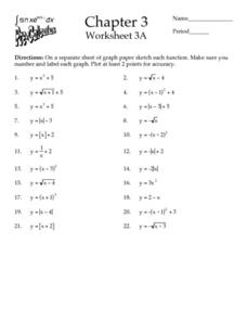 Chapter 3:  Worksheet 3A  Functions Worksheet
