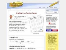 Graphing From Function Tables Worksheet