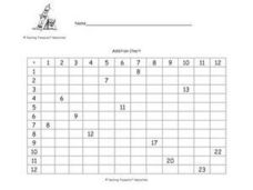 Addition Chart 3 Worksheet