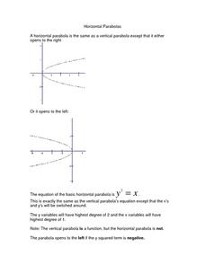 Horizontal parabolas Worksheet