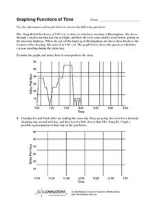Graphing Functions of Time Worksheet