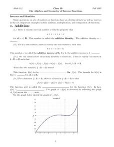 The Algebra and Geometry of Inverse Functions Worksheet