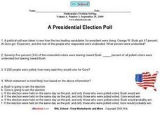 A Presidential Election Poll Worksheet