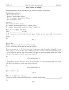 S-I-R Model of Disease Worksheet