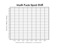 Math Facts Speed Drill Lesson Plan