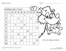 Multiplication Chart with Animal Cartoon Worksheet for 3rd