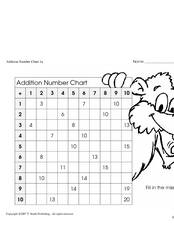Addition Number Charts Set 1 Worksheet