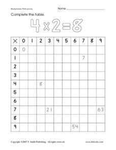 Multiplication Table Activity Worksheet