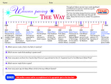 Women Paving the Way Lesson Plan