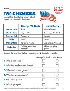 Two Choices Lesson Plan