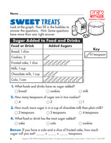 Sweet Treats Lesson Plan