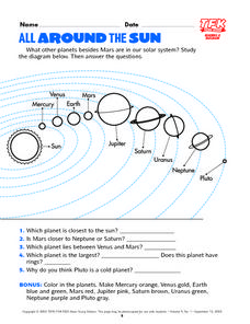 All Around the Sun Lesson Plan