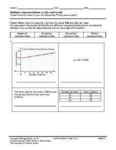 Multiple Representations in the Real World Worksheet