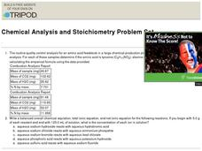 Chemical Analysis and Stoichiometry Worksheet