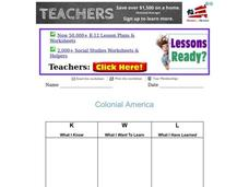 Colonial America Worksheet