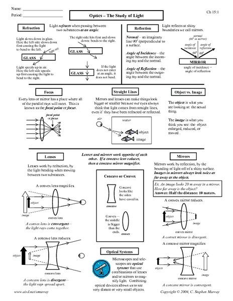 Optics - The Study Of Light Worksheet For 9th