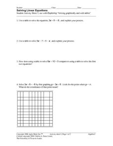 Solving Linear Equations 3 Worksheet