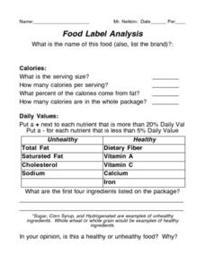 Food Label Analysis Worksheet