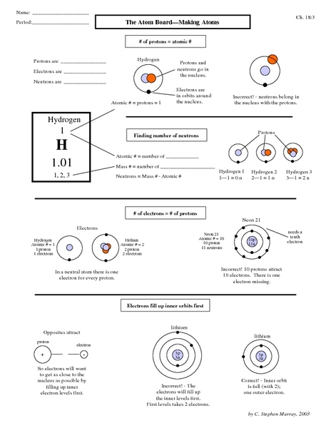The Atom Board-Making Atoms Worksheet for 9th - Higher Ed ...