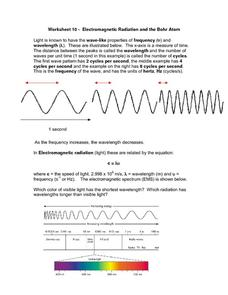 Electromagnetic Radiation and the Bohr Atom Worksheet