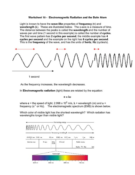 Wavelength Worksheet Photos - Signaturebymm