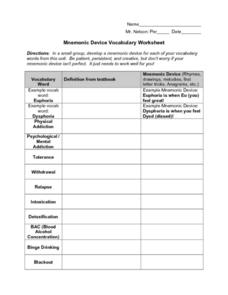 Mnemonic Device Vocabulary Worksheet Worksheet