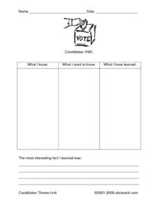 Candidate KWL Worksheet