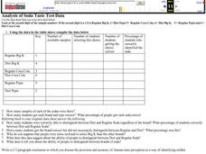 Analysis of Soda Taste Test Data Worksheet