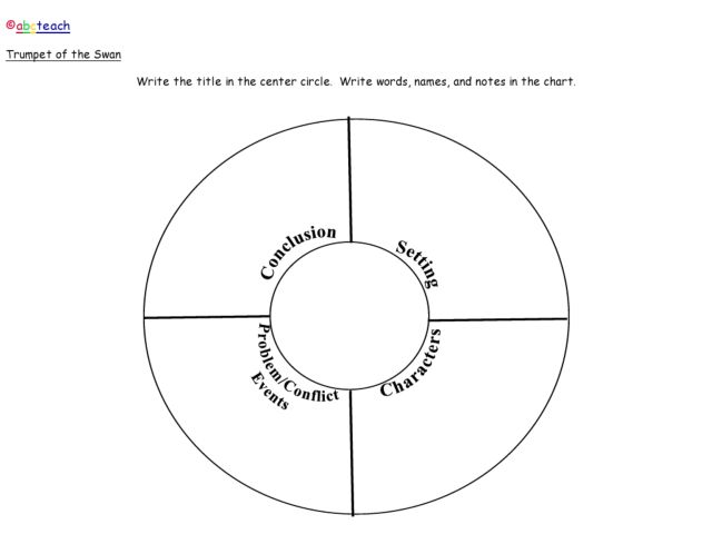 Trumpet of the Swan Story Elements Graphic Organizer for