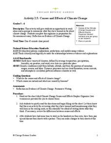 Causes and Effects of Climate Change Lesson Plan