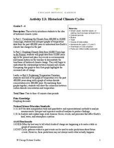 Historical Climate Cycles Lesson Plan