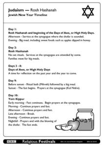 Judaism - Rosh Hashanah Jewish New Year Timeline Worksheet